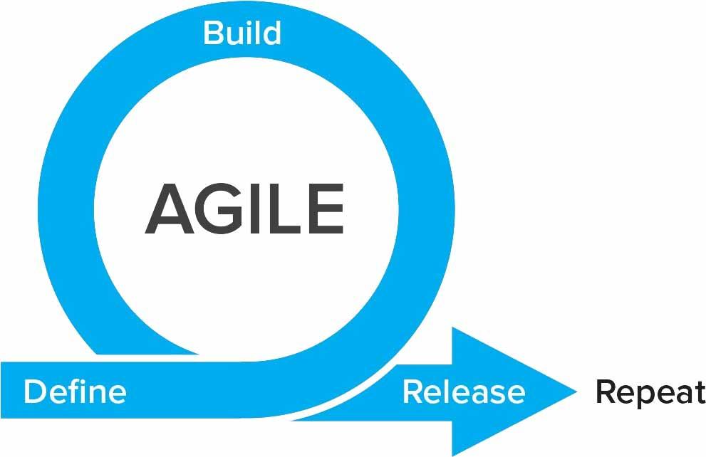 Agile | Tavres.com