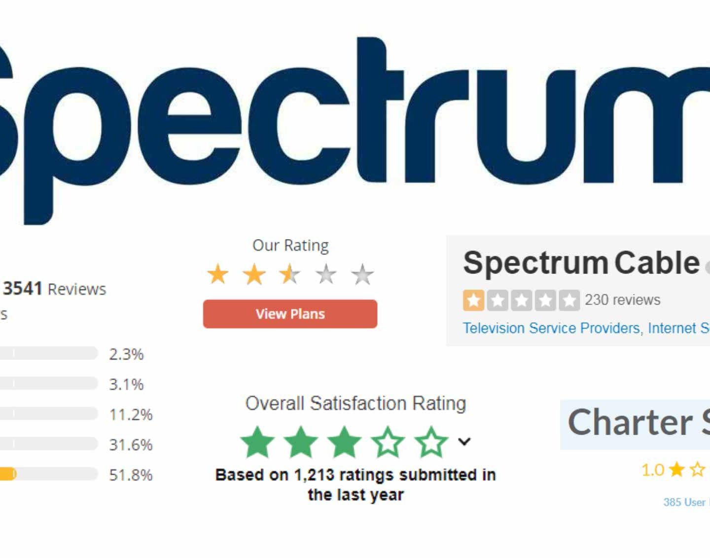 Spectrum Cable Hopes to Gouge Customers